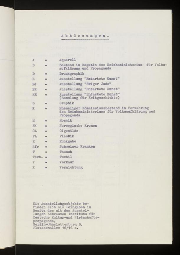 Page Showing U0027Abkürzungenu0027 Or U0027Abbreviationsu0027 Shown Throughout The List. ©  Victoria And Albert Museum, London