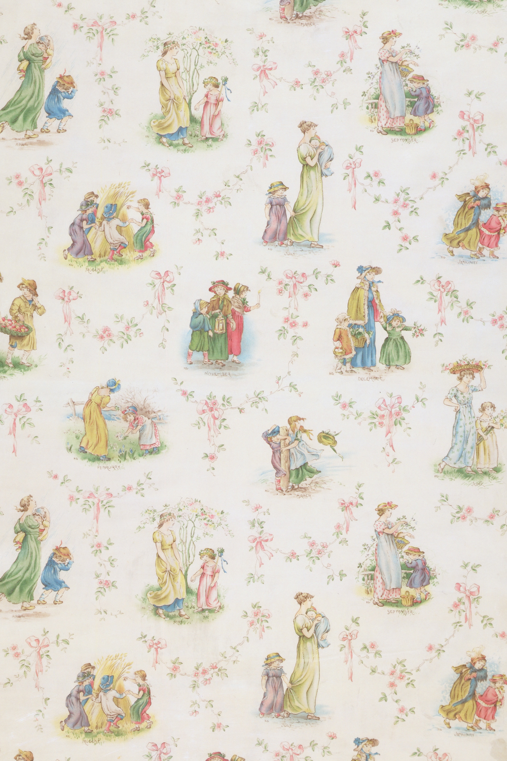 The Months Nursery Wallpaper 1893 Museum No E 1823