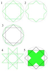 Squares and octagons