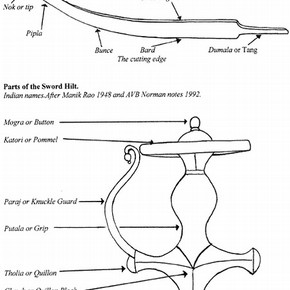 The construction of the Indian sword, S D Metcalf, V&A Conservation Department, 2001