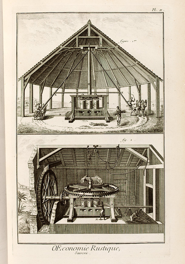 Sugar production plate published in Denis Diderot and Jean Le Rond d'Alembert, eds, Recueil de Planches sur les Sciences, les arts libéraux et les arts méchaniques (plates to the Encyclopédie), Vol. 1, 1762. National Art Library
