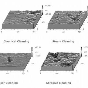 Figure 3. Topographical maps illustrating surface damage resulting from cleaning treatments on marble.