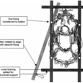 Figure 1. Positioning of battens behind (fictional) mirror.