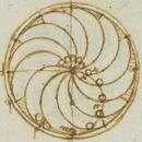 Leonardo da Vinci: Experience, Experiment, Design