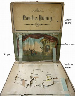 Figure 1 - Punch and Bunny before conservation, published by McLoughlin, about 1880s. Museum no. S.1167-2010