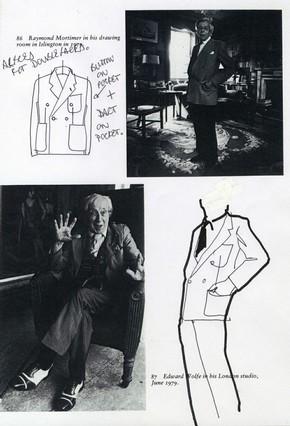 Fashion Design customized research