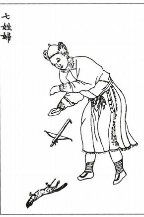 Hezhe women, Huangqing Zhigong Tu
