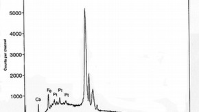 XRF spectrum of iron levels in Lady Portrait print before treatment