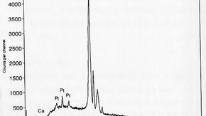 XRF spectrum of iron levels in Lady Portrait print after treatment