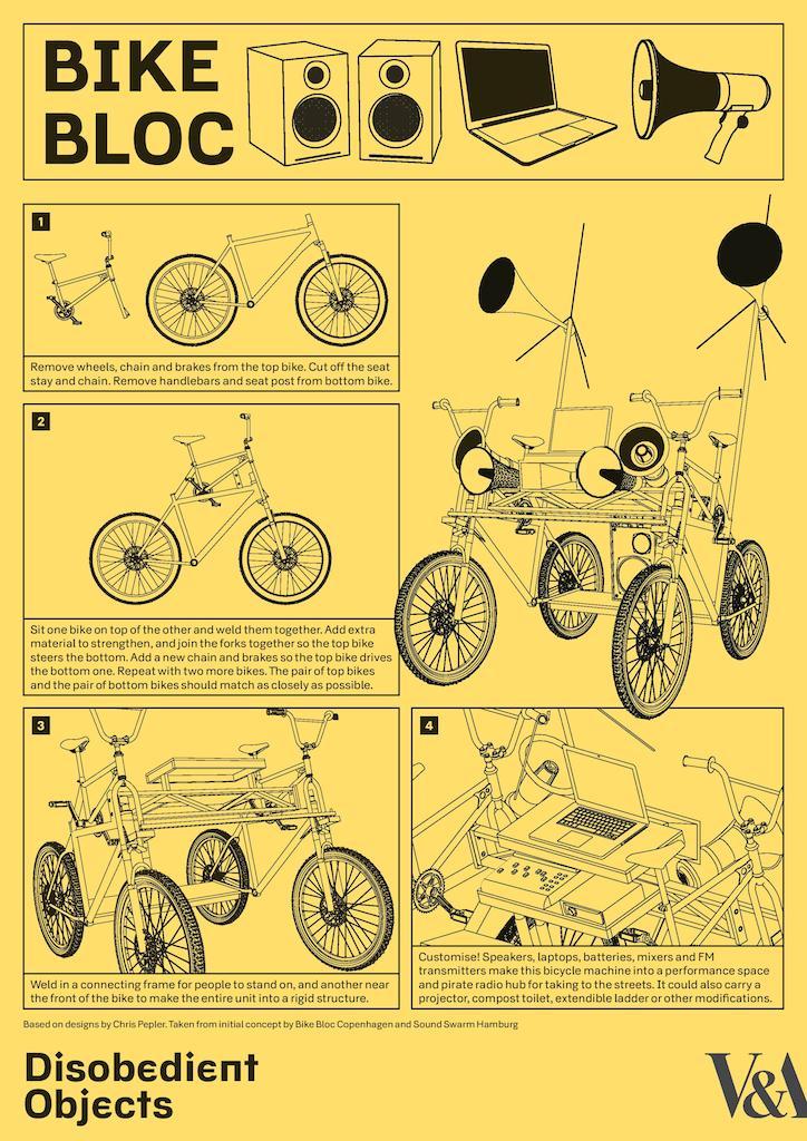 The Bike Bloc Sound Swarm • V&A Blog