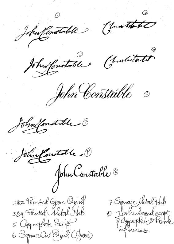 Constable - Signatures