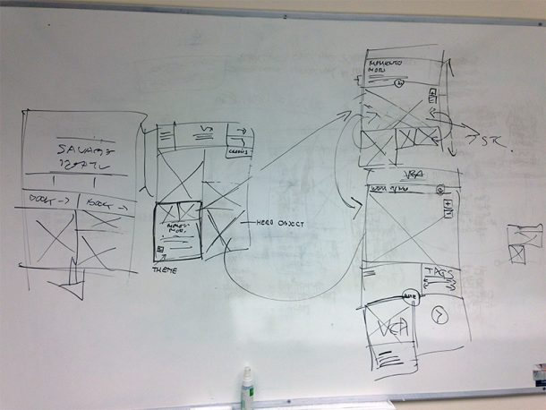 A whiteboard showing concept drawings