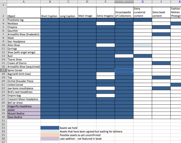 A content spreadsheet