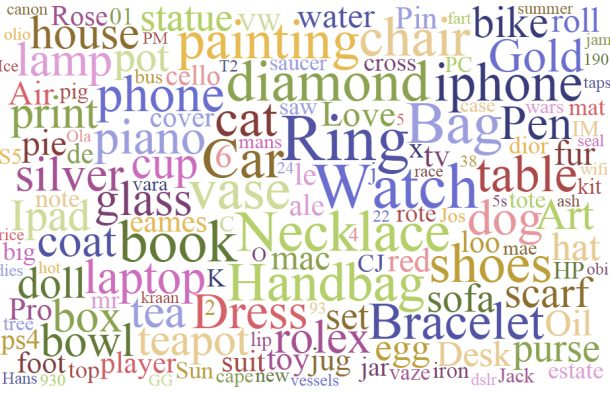 luxury-results-wordcloud