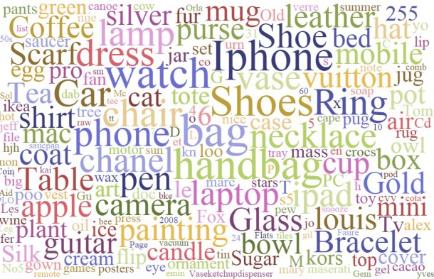 wordcloud of objects deemed luxury