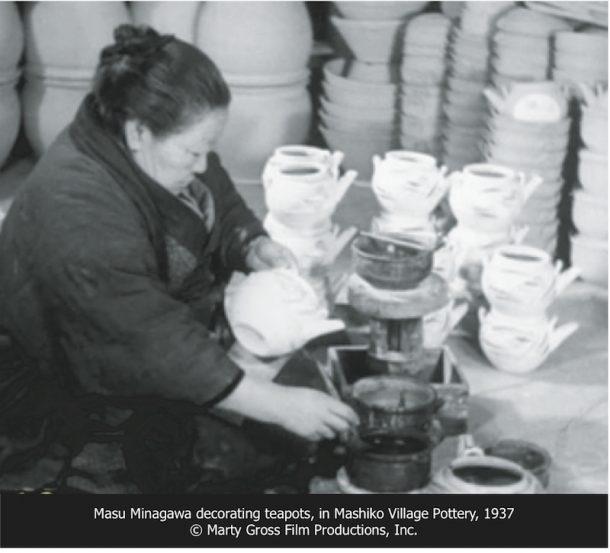 teapot decorating