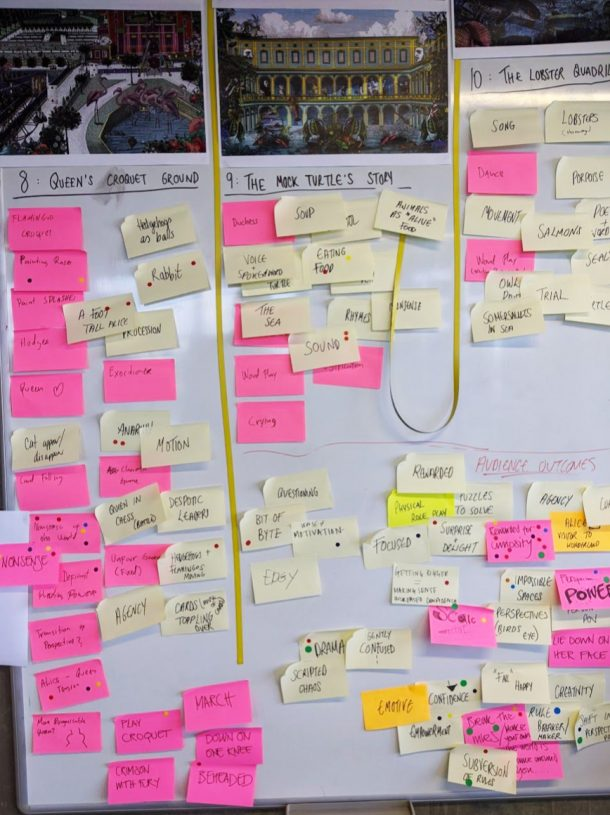 Post-it notes from Curious Alice concepting session