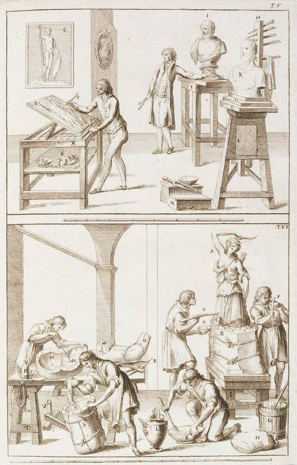 Figure 2. Plate from Francesco Carradori, Istruzione elementare per gli studiosi della Scultura (Basic Instructions for Students of Sculpture) , Florence, 1802.