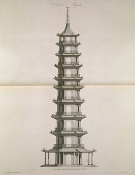 Thomas Miller after William Chambers, 'The Great Pagoda', 1763