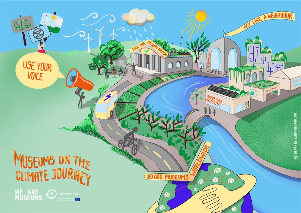 Illustration showing how museums can be part of a world-wide conversation about climate change