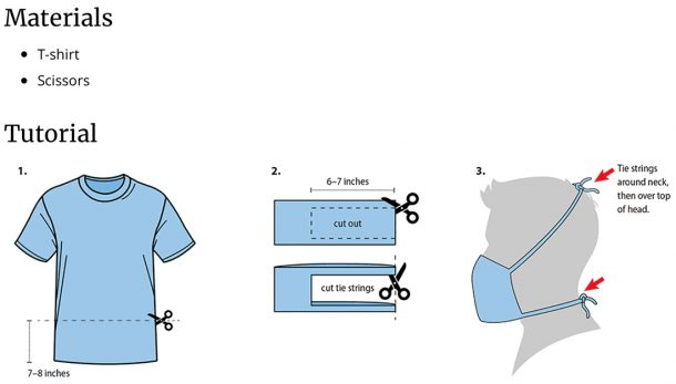 Instructions published by the CDC for how to convert a t-shirt into a face mask