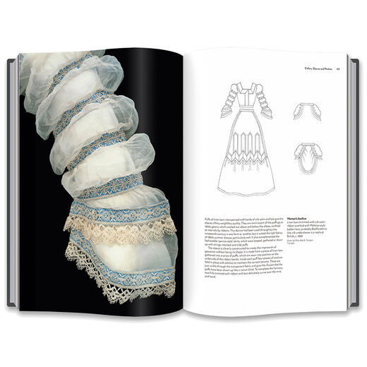 Fashion in Detail: 19th Century